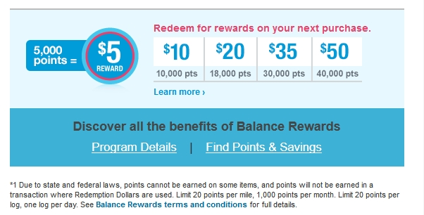 Walgreens Balance Rewards - Benefits and the fine print